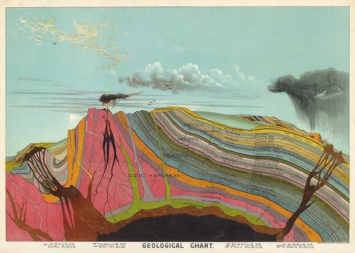 15-Affiche // 50x70cm // Geology