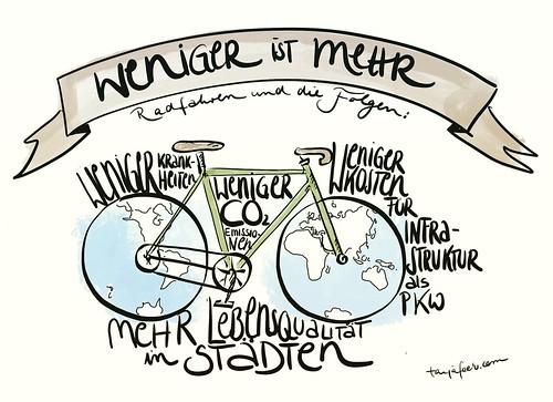 Radfahren Klimawandel Gesundheit
