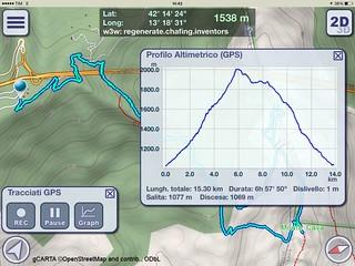 11/11/2017 - Altimetria - Escursione Monte Cava (2000 m) e Monte San Rocco (1880 m), Parco Naturale Regionale Sirente-Velino, Tornimparte (AQ)