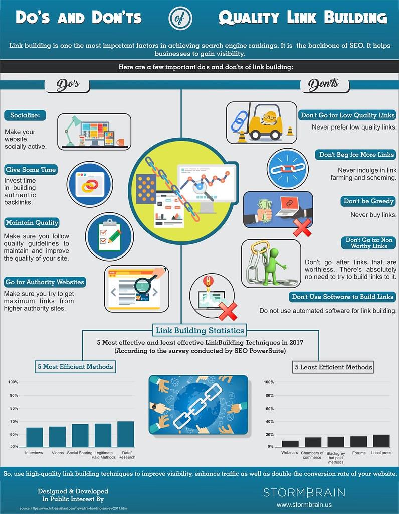 Ecommerce Website Designer In Delhi