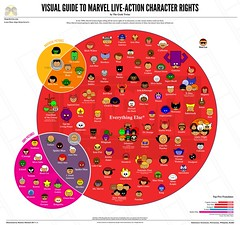 Marvel Cinematic Universe (Updated Character Guide) [MARVEL] [MEDIA] (agoodfella minifigs) Tags: marvel mcu disney fox avengers defenders xmen fantasticfour