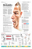 This week on #thehindu #weekendsport #ronaldo. Analysing the portuguese sharp-shooter's dry run in #LaLiga ahead of saturday's #Madrid #Derby (kannan2) Tags: ronaldo laliga madrid derby graphicdesign thehindu newspaper newspaperdesign infographics