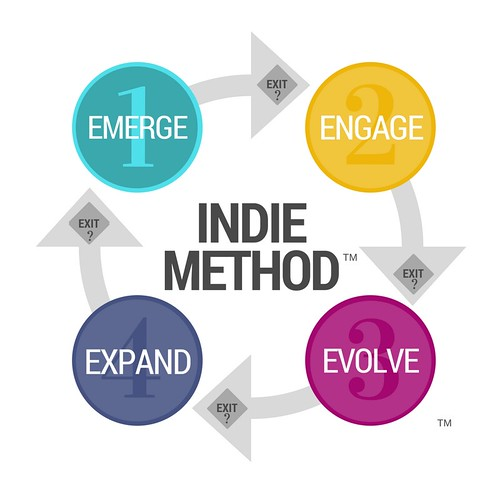 indie-method-emerge