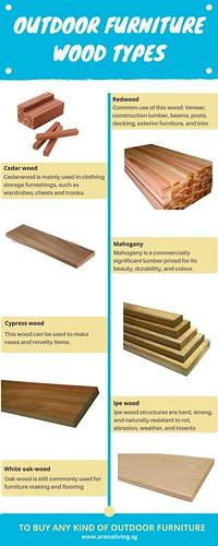 Garden Furniture Wood Types