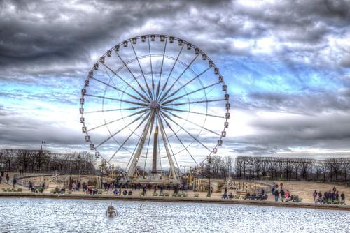 Paris symétrique