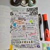 Organized Chaos: Why I Journal (RaynalynnTx) Tags: artjournal washitape dailylog life anxiety stressreliever postitnotes stationeryaddict notebook write lupus planner college organizedchaos mylistshavelists lists lyrics music wreckthisjournal smashbook bujo journal bulletjournal