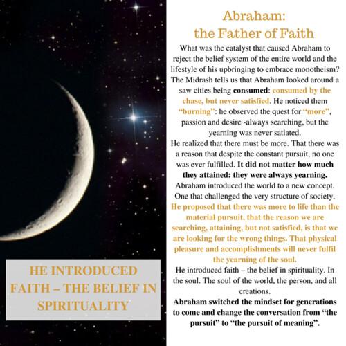 abraham faith