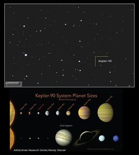 Kepler-90 Solar System - December 19, 2017