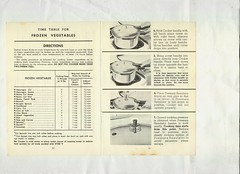 scan0322 (Eudaemonius) Tags: ph1807 instructions and cooking time tables recipes book presto pressure cooker cookbook 1962 raw 20180222 eudaemonius bluemarblebounty