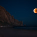 Moon vs Rock