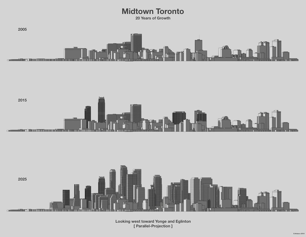 the skyline and urban development with The visual complexity of the tall buildings that make up the urban skyline can vary according to the degree of silhouette complexity and the extent to which the institute of urban and regional development, university of california at tall buildings and the urban skyline.