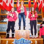 U16 Ladies - Overall Points