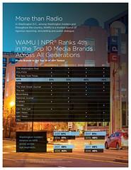 2018.01.11 Media Kit - NPR WAMU - Washington, DC USA 223