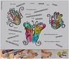 Das hat Hand und Fuß (Uli He - Fotofee) Tags: ulrike ulrikehe uli ulihe ulrikehergert hergert fotofee nikon nikond90 kindertagespflege kreativ kreativität hand fus wasserfarben geburtstag geschenk papa mama fusspuren handabdrücke fusabdruck handabdruck blumenbeet fenster wand spuren herz herzen