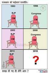 क्या बदलेगी परिपाटी...? (Talented India) Tags: talentedindia indore news indorenews इंदौर न्यूज़ इंदौरन्यूज़ talented cartoon cartoonoftalentedindia cartoonoftalented