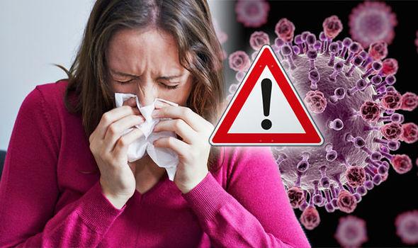 Flu Symptoms 2018