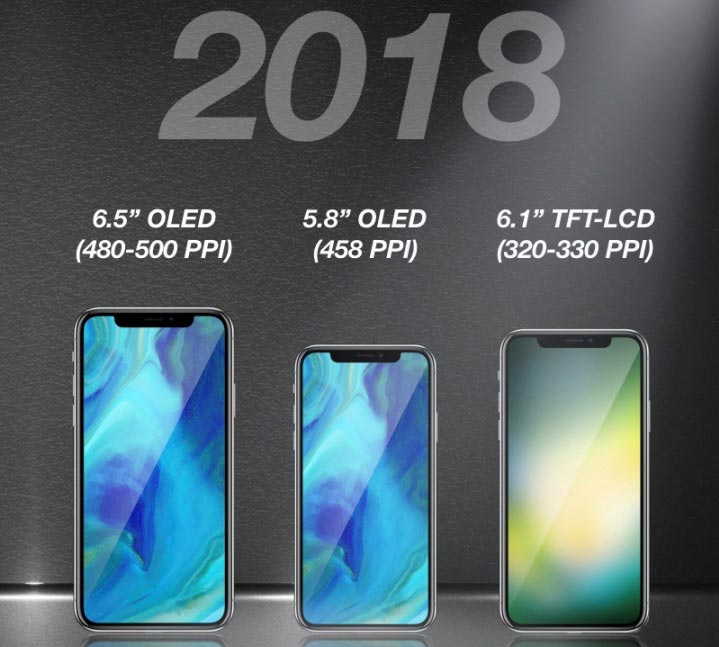 Apple,Samsung,iPhone 2018