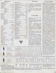99 (kapitalismiskanneri) Tags: sok 1962 1963 postimyyntikuvasto catalog finland