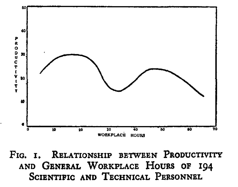 relationship between farm size and productivity
