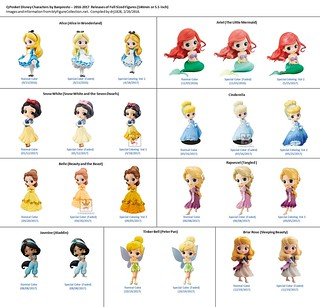 Q Posket Disney Characters – 2016-2017 Releases of  Full Sized Figures
