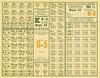 Lebensmittelkarte (DDR Museum) Tags: ddr museum berlin lebensmittel kindheit zahlungsmittel milch butter zucker versorgung