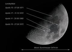 Mond vom 23.02.18 (maikkregel) Tags: maikkregel moon mond a6000 nachtaufnahme sigma telekonverter brennweite