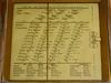 Haags Historisch Museum 2017 – Radio dial (Michiel2005) Tags: radio schaal dial waldorp edelserie denhaag sgravenhage thehague haagshistorischmuseum museum nederland netherlands holland