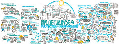 Graphic Recording: Dialogforum 5G - Perspektiven für die Energiewirtschaft (playability_de) Tags: julian juliankucklich juliankücklich playabilityde playability visualization visualthinking visualfacilitation vizthink graphicrecording graphicfacilitation graphic facilitation recording illustration drawing kucklich kücklich 5g energy industry bmvi power