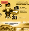 Stunning Stats on Internet Of Things (Algoworks) Tags: iot iottrends infographic infographics iotstats statistics stats smaci mobile analytics
