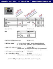 ireo-2bhk-apartments-rate