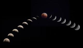 Supermoon, Blue Moon & Lunar Eclipse, Singapore