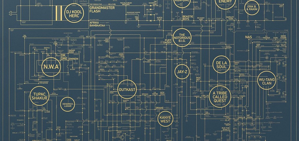 We want this beautiful blueprint that maps out the connections of hip hop love blueprint art print dorothy hero2048x malvernweather Choice Image