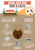 13350---Matt-K---NPMA-Bed-Bug-Info-&-Facts-V1 (ProdigyPest) Tags: bedbugs travel hotels suitcase exterminator pest control blood bites sleep mattress bedroom eggs info infographic facts