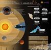 INFOGRAFIK GB 4 (Agensi.ANGKASA) Tags: gerhana bulan penuh