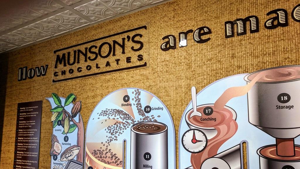 Munson S Chocolate Factory Tour