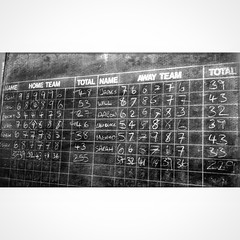 Scoreboard IMG_20171210_075645_847 (Jon_Callow_Images) Tags: scoreboard skittles winning winners losers best table team teamwork pubgames chalkboard competition games points totals names scores