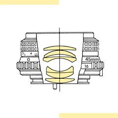 Minolta MD Rokkor 45mm ƒ/2   optical design (.: mike   MKvip Beauty :.) Tags: minoltamdrokkor45mmƒ2 minolta md rokkor 45mmƒ2 vintagelens vintageprime manuallens manual mth mkvip