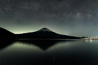 Fuji and Galaxy