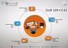 brainak (brainak) Tags: brainak services mobileapplication android ios creativedesign digital marketing website
