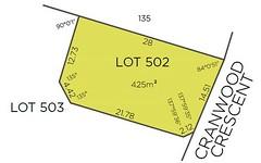Lot 502, 30 Cranwood Crescent, Viveash WA