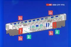 Bombardier SBB FV-Dosto RABe 502 (Kecko) Tags: 2018 kecko switzerland swiss suisse svizzera schweiz zürich zurich zh europe eisenbahn railway railroad zug train bombardier sbb twindexx express fvdosto rabe502 948505022079chsbb ir200 ir17 information plan feuerlöscher notausgang extinguisher emergency exit swissphoto geotagged geo:lat=47379290 geo:lon=8537140