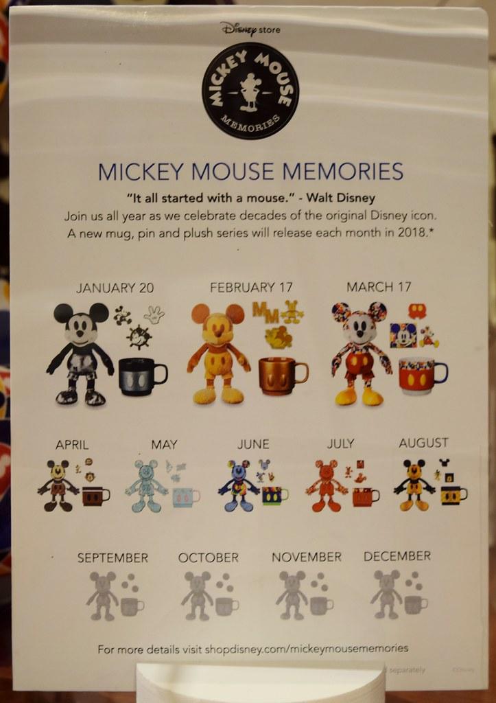 Mickey Mouse Memories July Pin Set