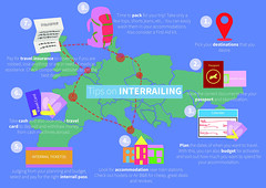 Infographic tip to travelling (TJ BUll) Tags: inforgraphic travelling graphics illustrator photoshop adobe suite bag back travel interrailing tip tips guide poster information map europe