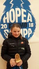 Hopeasompa 2018