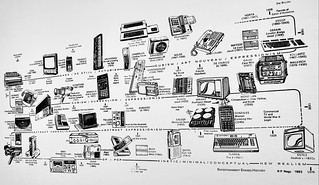 """""""Entertainment Erases History� ―by Peter Nagy, black and white photocopy, reproduced as wall mural, 1983/2018 🎨"""