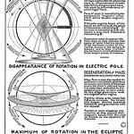 Walter Russell Chart (81)