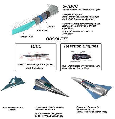 Unified Turbine Based Combined Cycle (U-TBCC) Turbine +