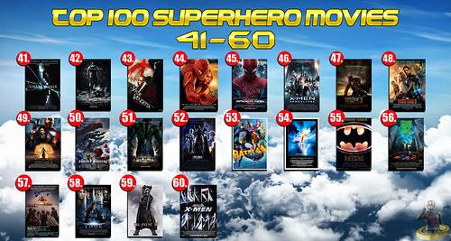 Top 100 Superhero Movies: 41-60