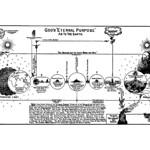 Clarence Larkin Charts(97)