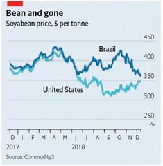 The Economist_2018_12_15_pic16 (thole11) Tags: chart economist line